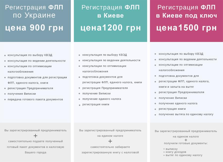 Бесплатное предоставление земли в Пермском крае